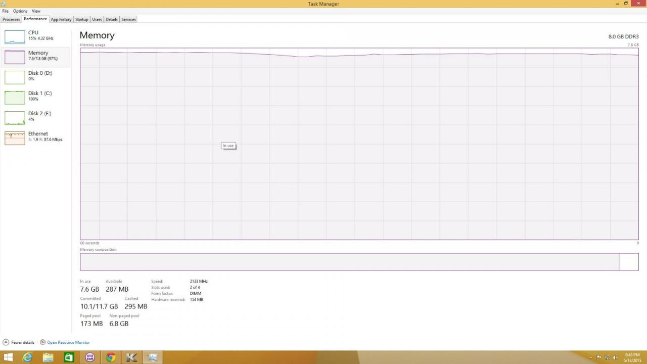 Ram Usage Cpus Motherboards And Memory Linus Tech Tips