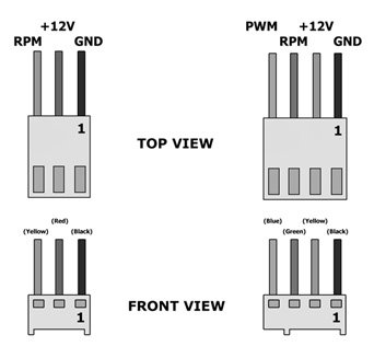 pwm fan speed can t be set to less than 50 troubleshooting rh linustechtips com Current Sensing Circuit Diagram 3- Pin PWM Fan