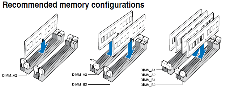 Am I using the dual channel feature? - CPUs, Motherboards, and