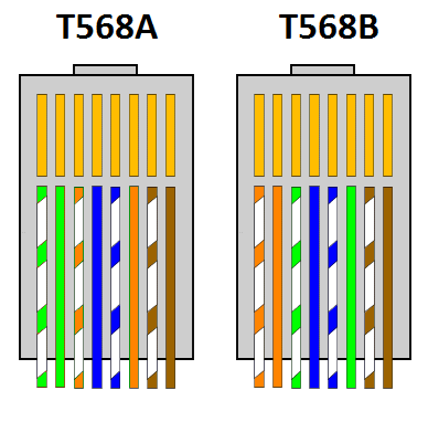 straight through cat 6 wiring diagram cat 6 wiring pattern wiring up cat 6 wall plates - networking - linus tech tips #4