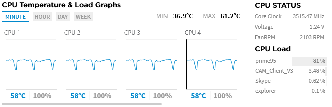 AMD FX6300 Thermal throttling @ 56*c with stock everything