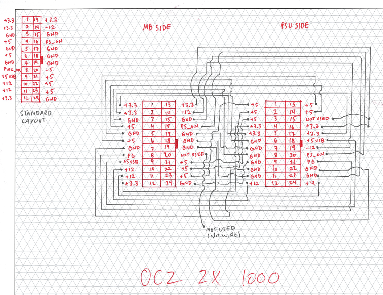 zx1000 wiring diagram auto coil wiring diagram ocz zx 1000 and corsair rm1000i sleeving questions - oc3d forums #7