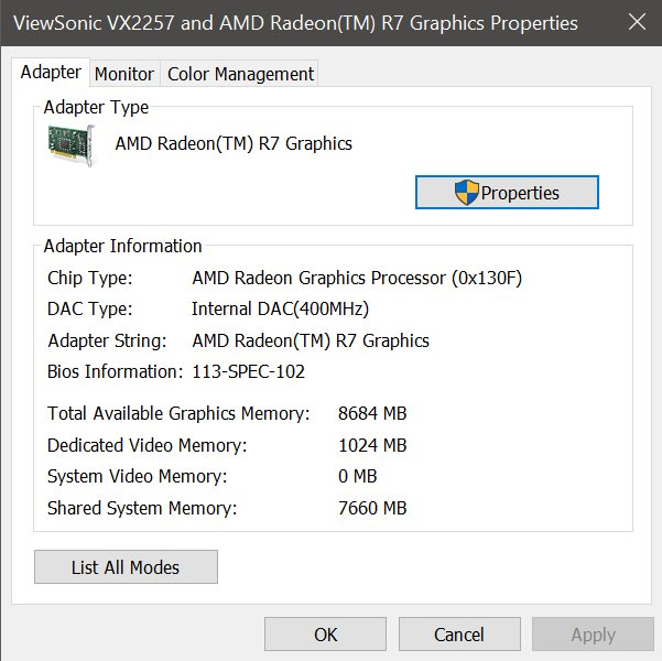 Making the most of my R7 kevari? - Graphics Cards - Linus