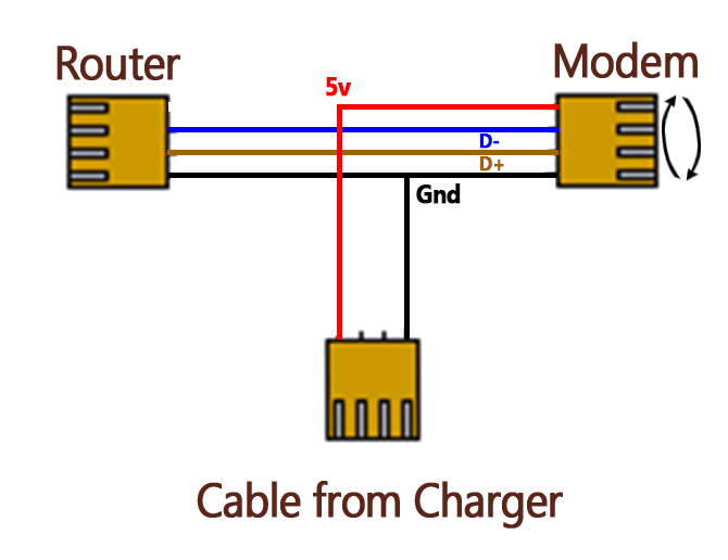 Usb Cable Powerer? - Hobby Electronics - Linus Tech Tips on usb to ps 2 mouse wiring, usb camera diagram, usb otg diagram, usb 2.0 schematic, usb color diagram, usb electrical diagram, usb to serial wiring-diagram, usb 2.0 cable diagram, usb b diagram, usb cable drawing, usb to rca wiring-diagram, usb wall charger amazon, usb connections diagram, usb cable assembly, usb cable types, usb pinout diagram, usb cable switch, usb cable pinout, usb to db9 wiring-diagram, usb cable cable,