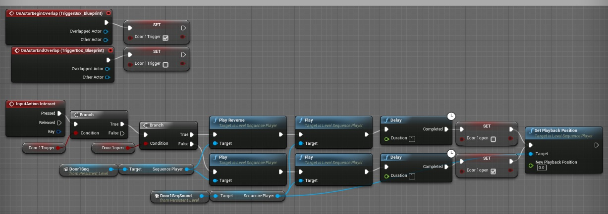 UE4 Sequence not running - Programs, Apps and Websites - Linus Tech Tips
