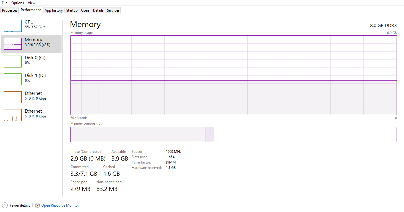 1 1 GB of RAM Reserved for Hardware - CPUs, Motherboards