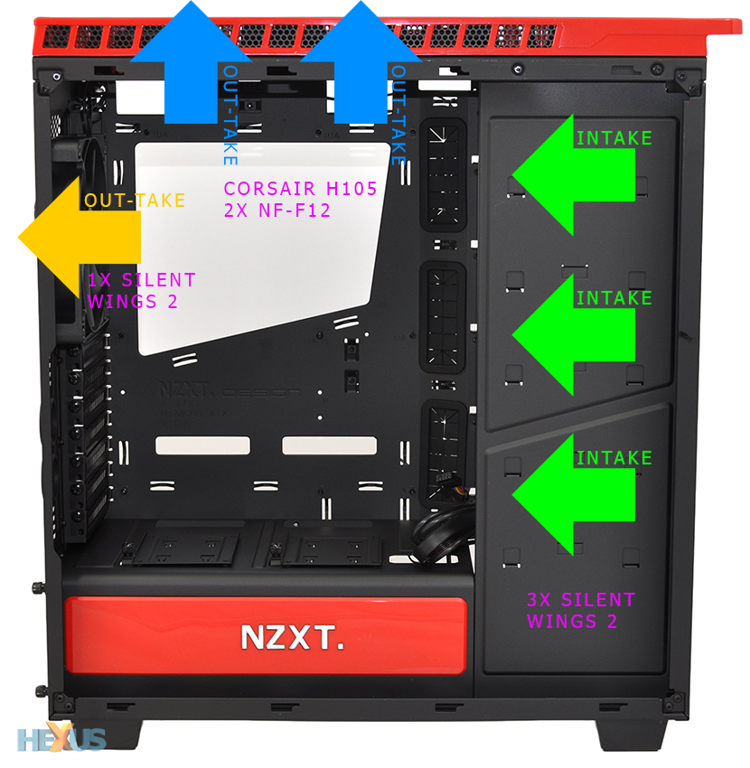 Nzxt H440 Airflow Help Air Cooling Linus Tech Tips