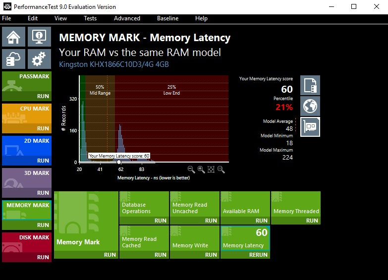 Ram Problem Poor Latency Cpus Motherboards And Memory