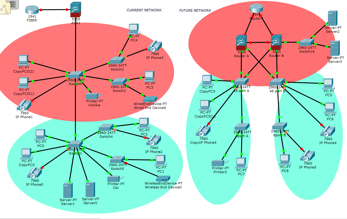 Small business network topology - Networking - Linus Tech Tips