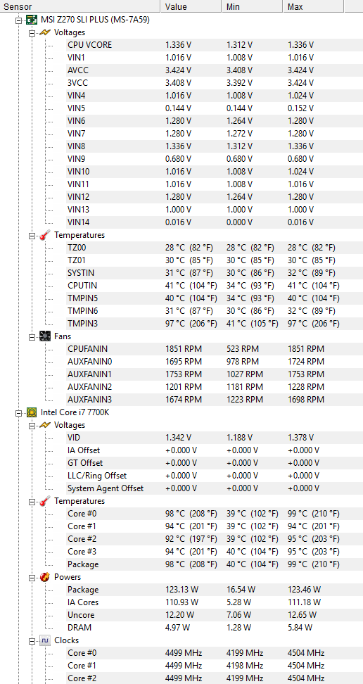 I7 7700k And Dark Rock 3 95c Stock Air Cooling