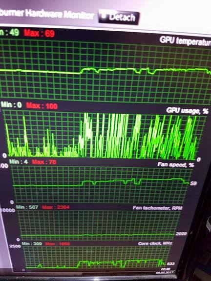 Games lagging gpu usage spiking up and down - Graphics Cards - Linus