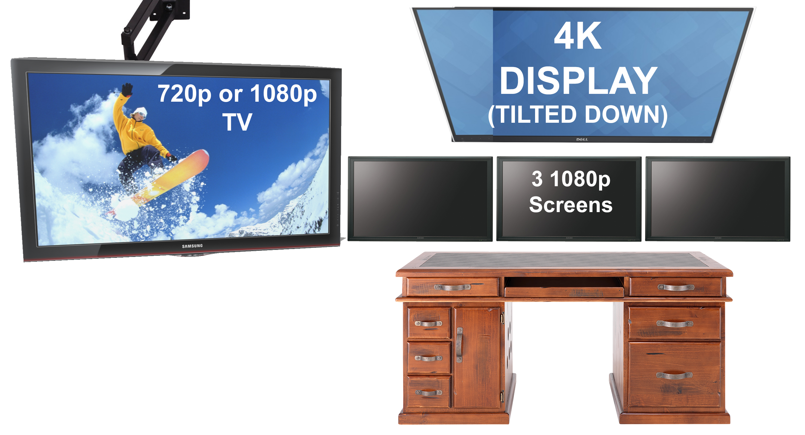 Tips for a clean multi-monitor set up with very different