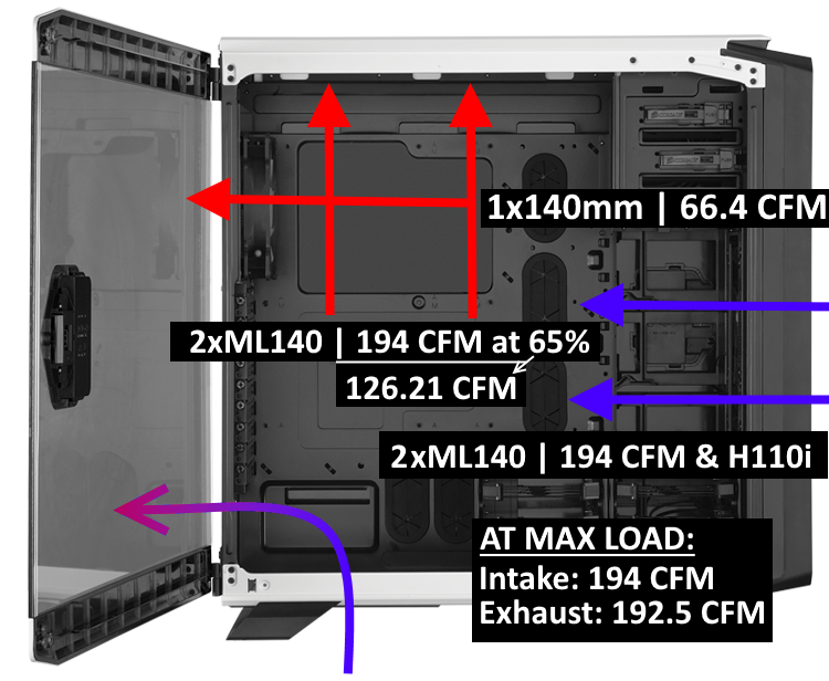 What airflow would make the most sense? (760T) - Air Cooling