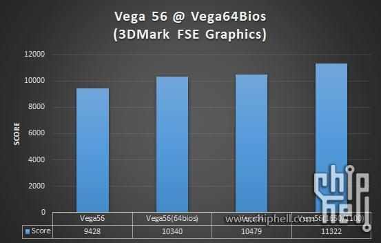 Vega 56 BIOS Flash? - Tech News - Linus Tech Tips