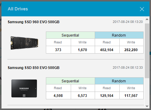 SSD Samsung 960 EVO performing way below expectations on