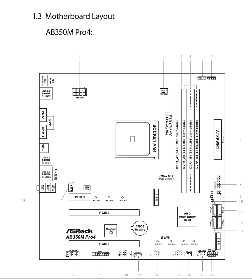 ASRock AB350M Pro4 Fan Headers - Cases and Power Supplies - Linus