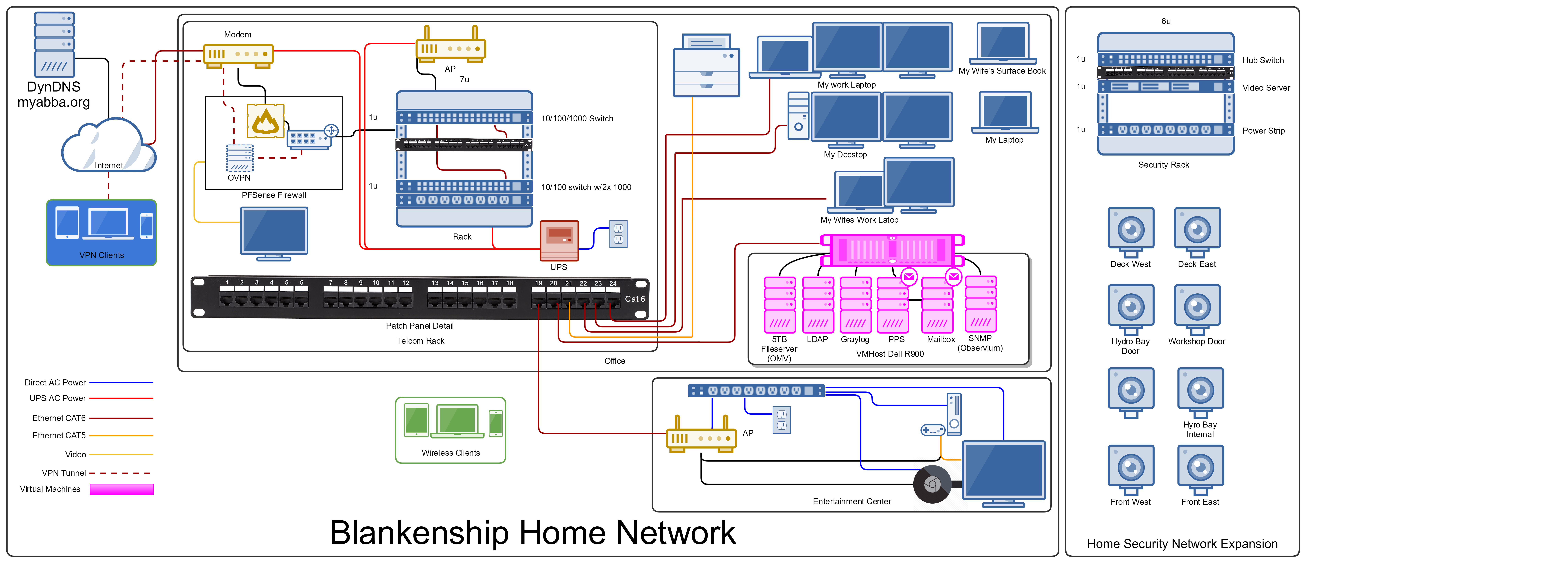 Network layout showoff page 12 networking linus tech tips mynetworkg pooptronica