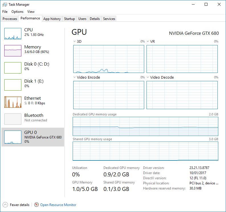 Recent Windows Update adds GPU usage to Task Manager! - Tech News