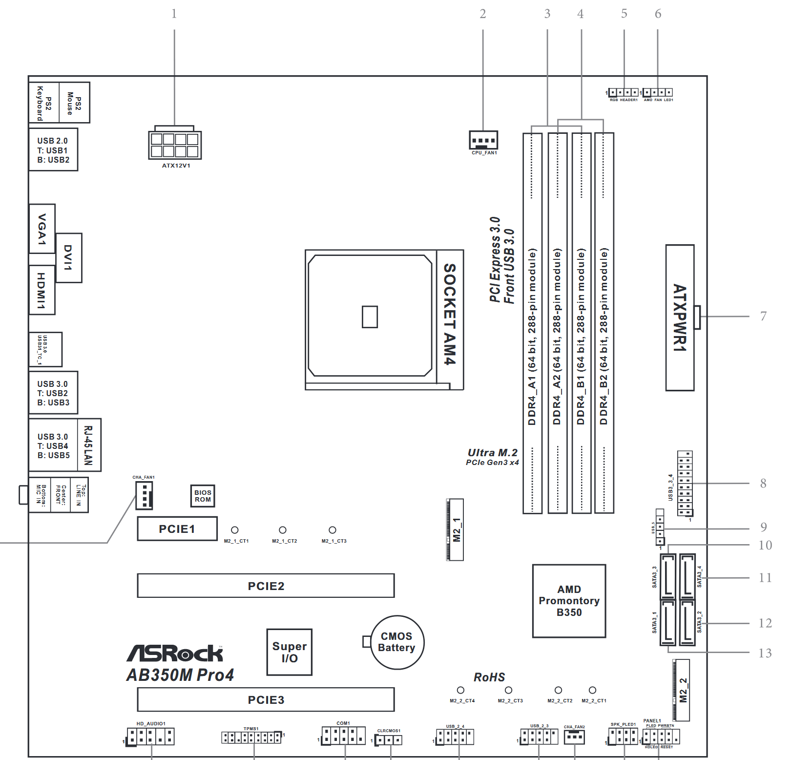 Asrock Motherboard Wiring Diagram Electrical Diagrams Ht2000 Ab350m Pro4 Micro Atx Sata Connector Position Cpus Usb Pinout