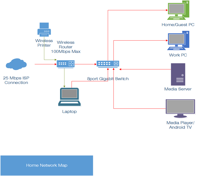 Need Help with home network layout - Networking - Linus Tech ... Map Home Network on west africa map, world map, netgear router map, home evaluation, history map, basic parts of a map,