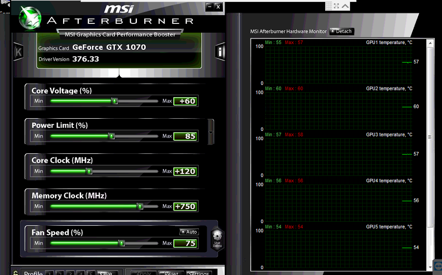 So all games have micro stutter on my system when it should