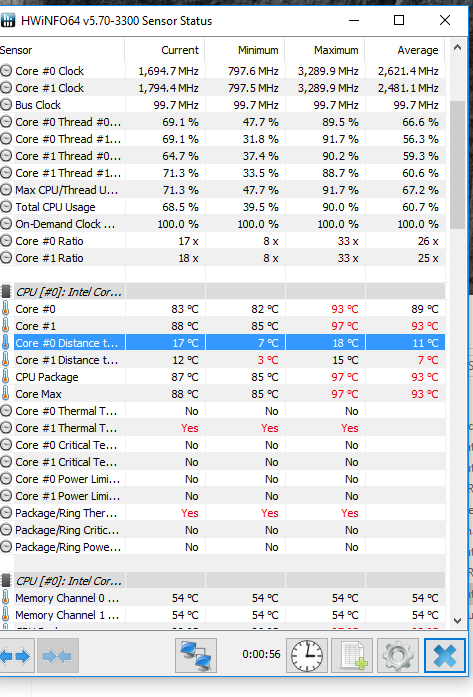 Nearly 100C° on Lenovo T420 - How long will she last? - Laptops and