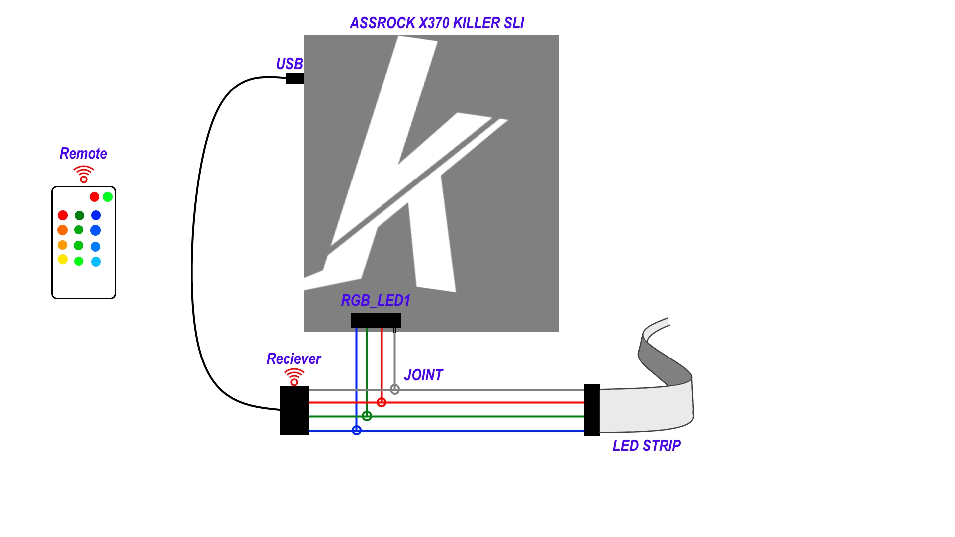 Is This Possible Rgb Led Strip Hobby Electronics Linus Tech Tips Pangea Usbpc Cable Diagram Schematic