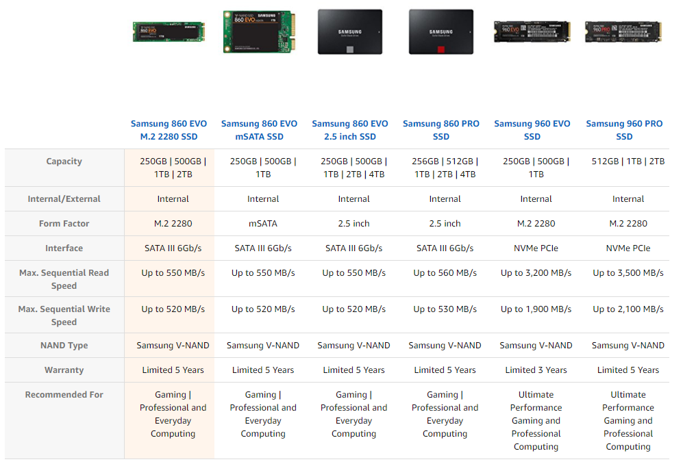 Droidbot's SATA3 SSD Tier List - Page 4 - Storage Devices - Linus