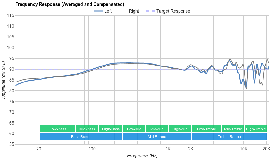 frequency-response-graph.png.6a6679e34d465107b954fcf1a9d547fd.png