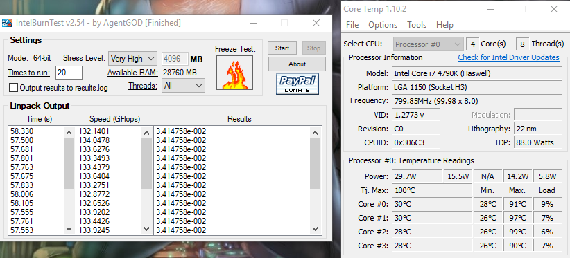 Are these bad temps for stressing a 4790K with IBT? - CPUs