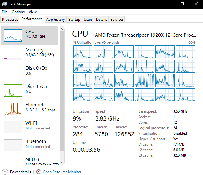Ryzen Master Software doesn't detect 4 of my CPU cores  - CPUs