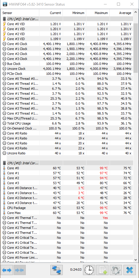 H60 i7 4790k 4 4GHz HIGH TEMPS - Liquid and Exotic Cooling