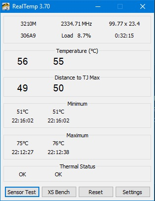 High idle temps but relatively normal 100% load temps on