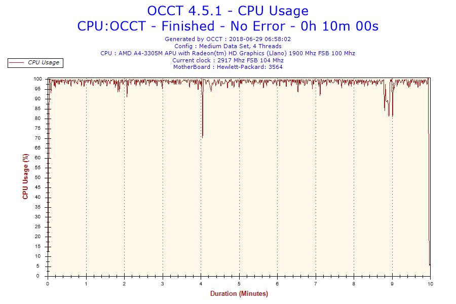 Is This OCCT Results Are Fine? - CPUs, Motherboards, and