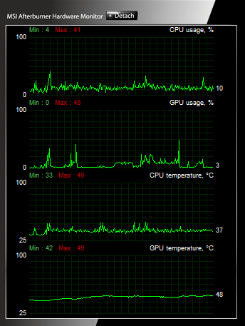 Looking For CPU & GPU Usage & Temps Monitor Program - Programs, Apps