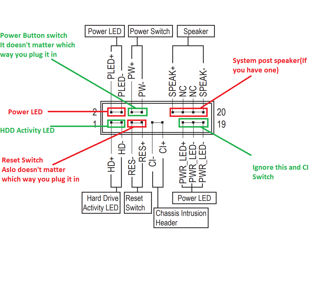 Help With Connecting Front Io Cables To Motherboard