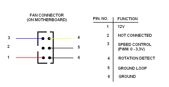 3 pin fan plug wiring diagram my attempt at creating a circuit board that enables 4 pin  circuit board that enables 4 pin
