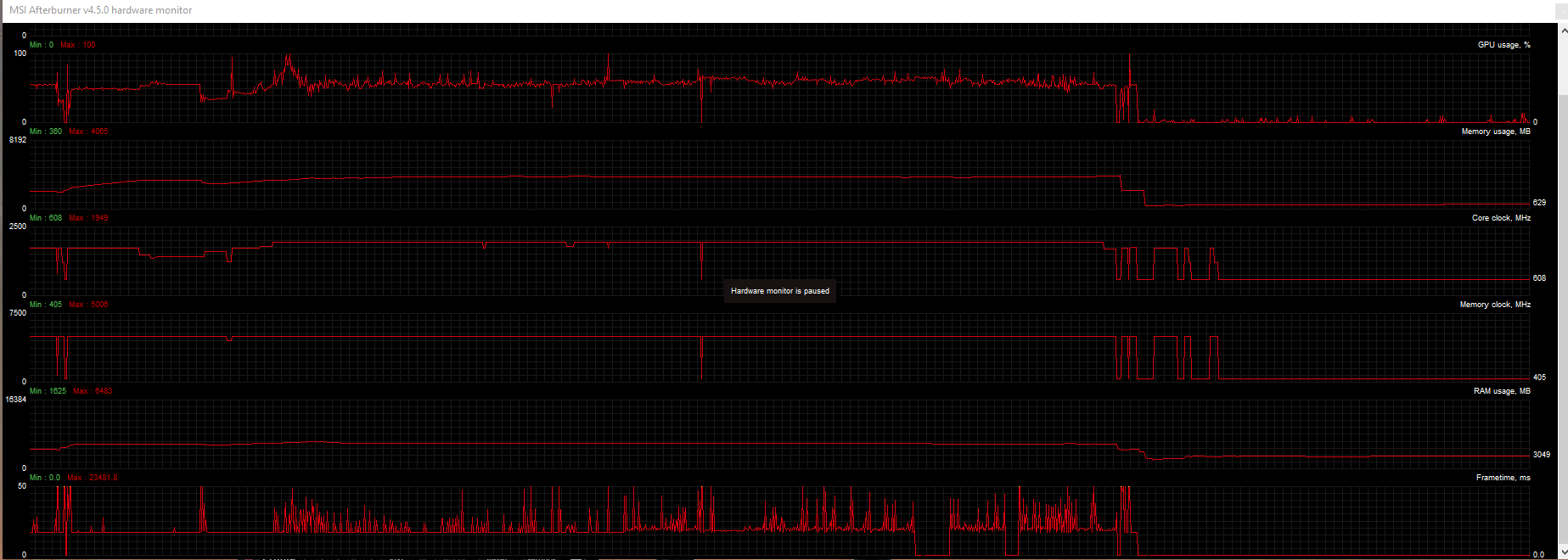 Awful frametime with stutters, can't solve - Troubleshooting
