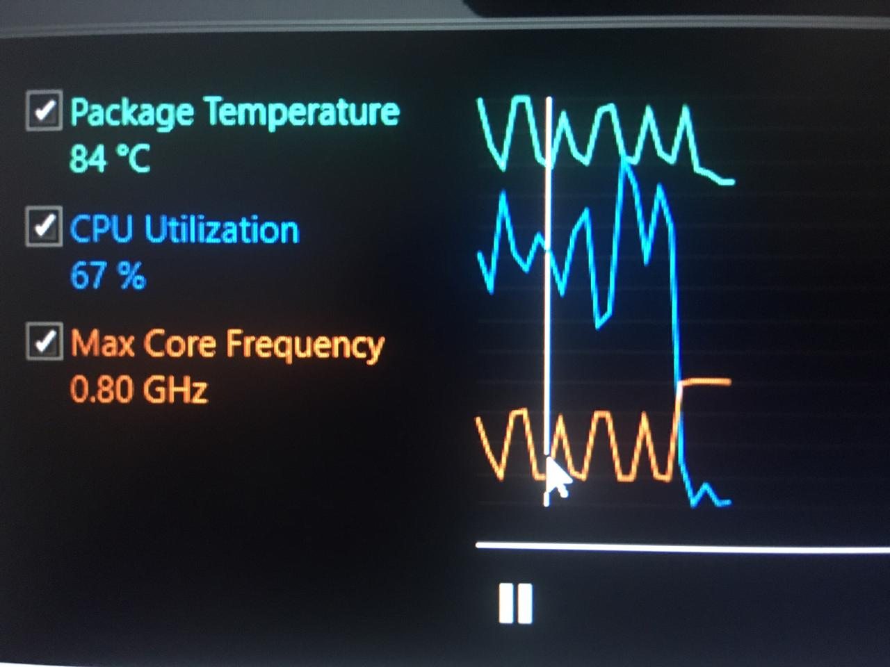 Power Limit Throttling in Dell 7577 - Laptops and Pre-Built Systems