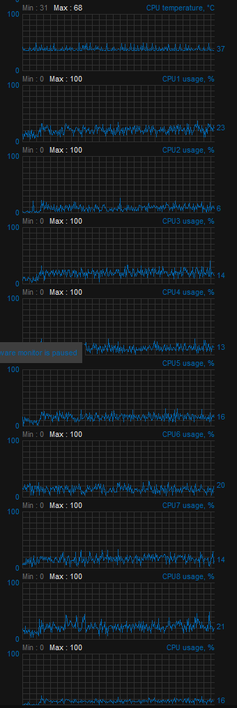 Weird CPU clock speed jumps/peaks (even at idle)  Is this a normal