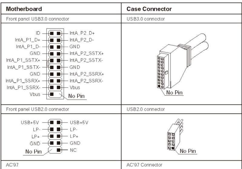 Front Usb Wiring Diagram - Wire Schematic For Kenmore Upright Freezer 20  6cf for Wiring Diagram SchematicsWiring Diagram Schematics