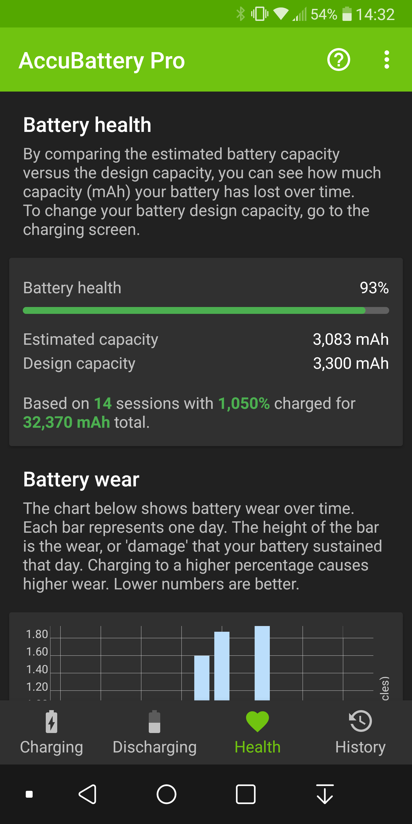 LG G6 - high battery drain - Phones and Tablets - Linus Tech