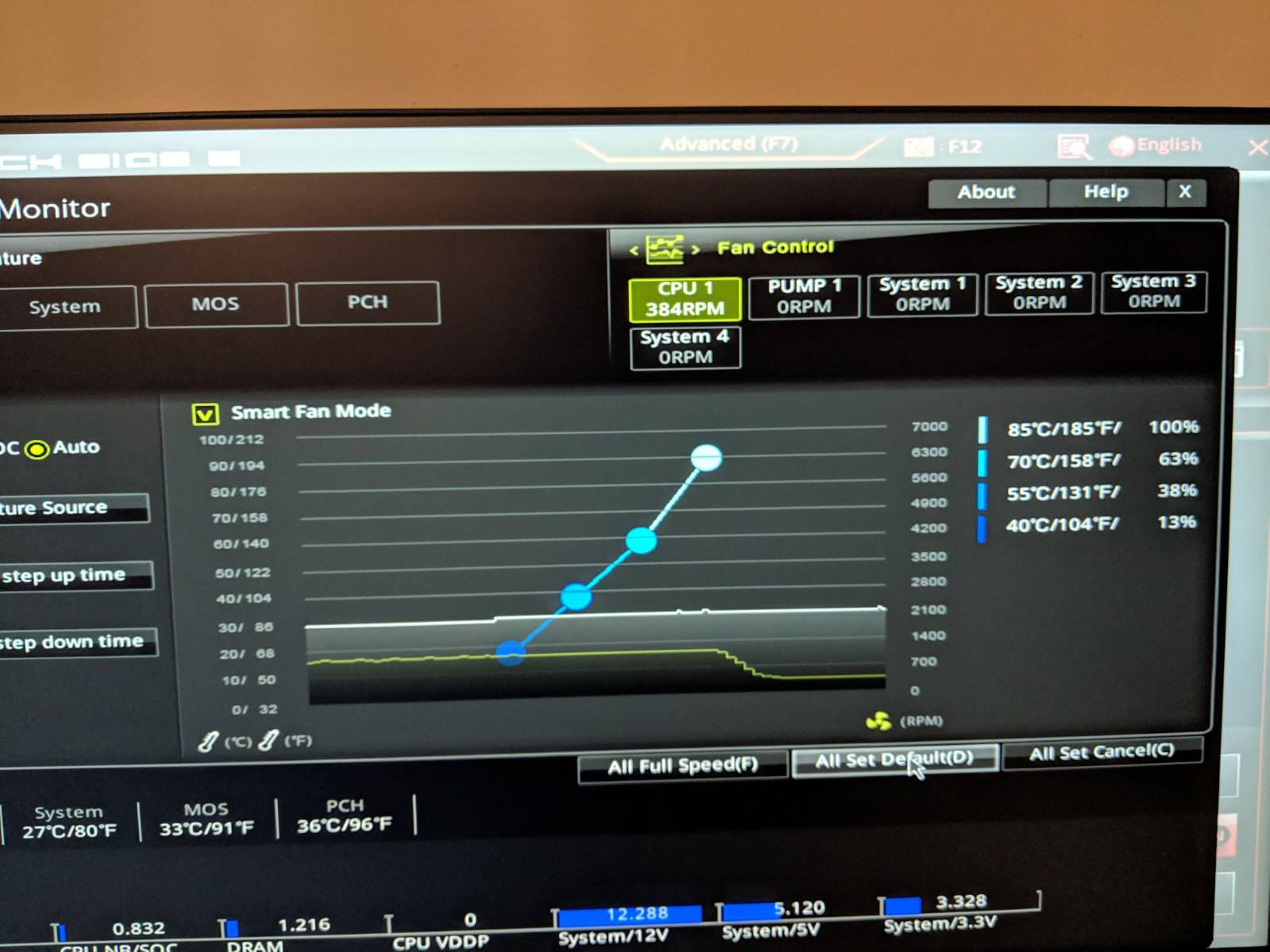 MSI Tomahawk: CPU fan curve not working - CPUs, Motherboards