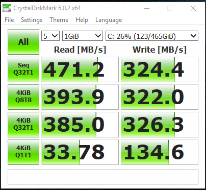 What do CrystalDiskMark results actually mean? (Samsung 860 EVO