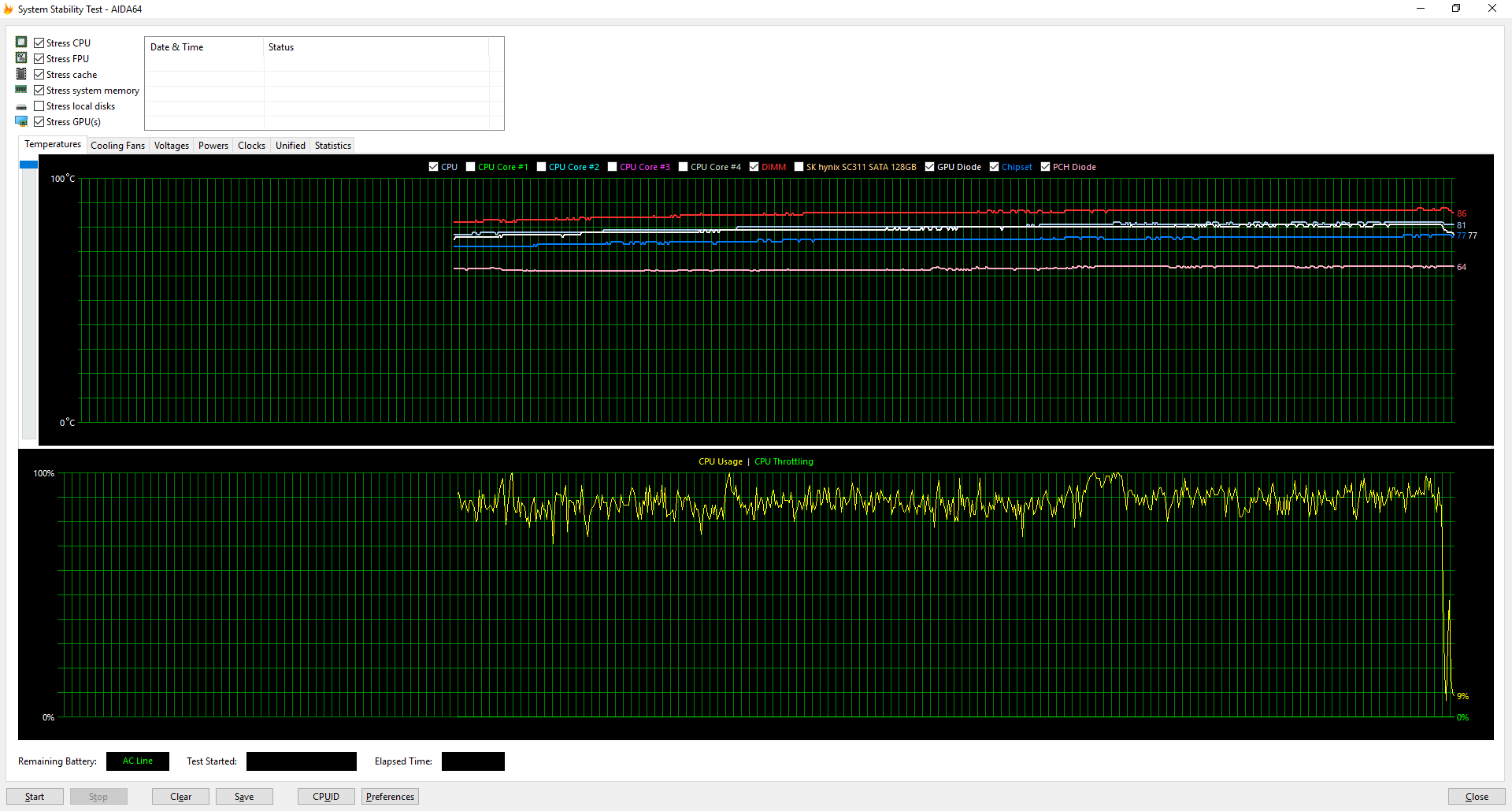Weird DIMM/RAM temperatures - CPUs, Motherboards, and Memory