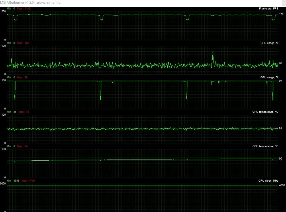Lag Spikes with good pc? - Troubleshooting - Linus Tech Tips