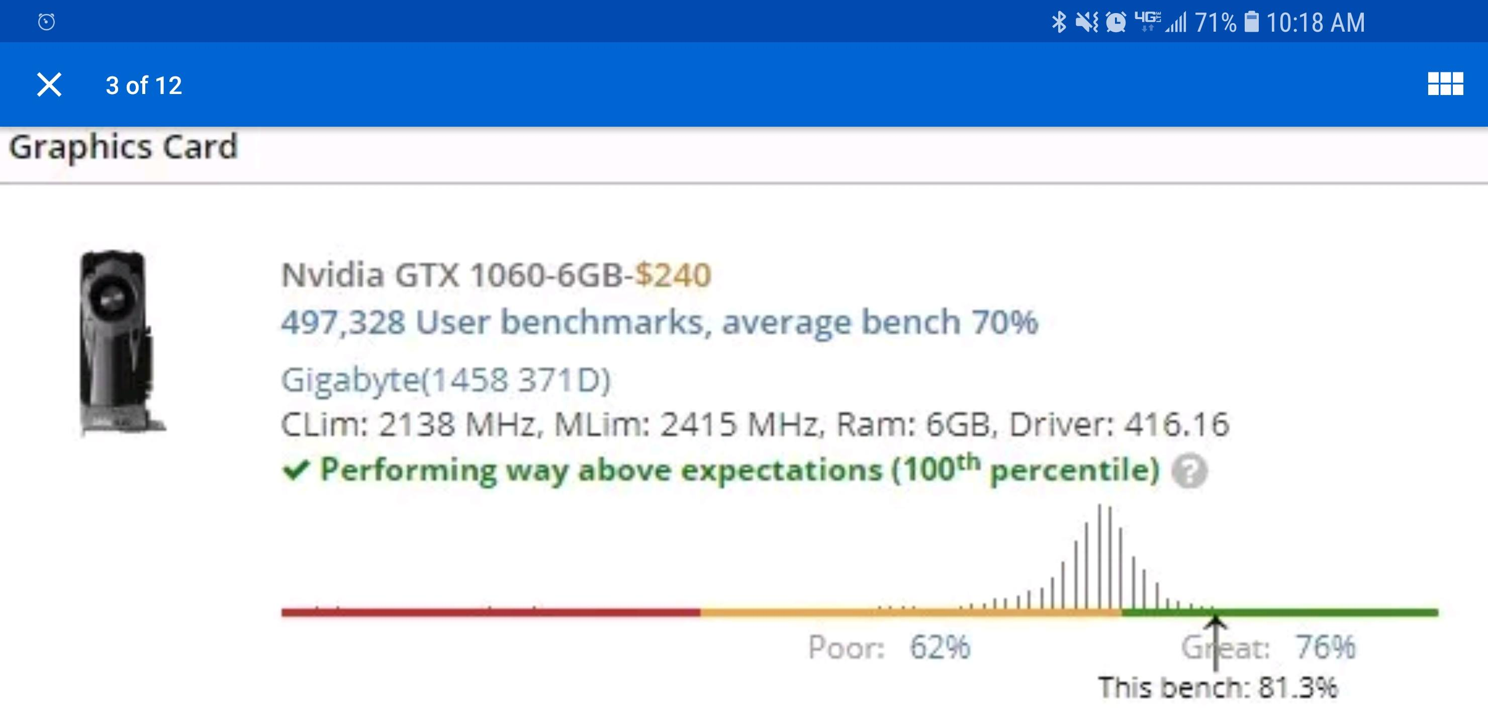 GTX 1060 6Gb Top 100% on Userbenchmark? - Graphics Cards - Linus