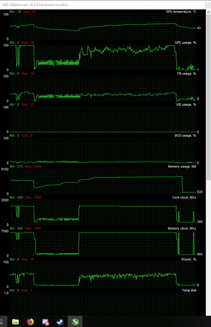 Something is making my RTX 2060 Underperform  - Graphics