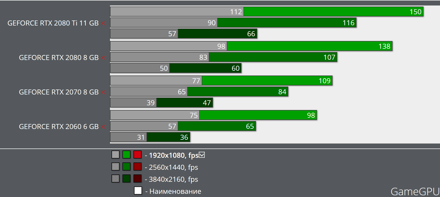 Tomb Raider RTX Benchmarks: DLSS actuually looks good