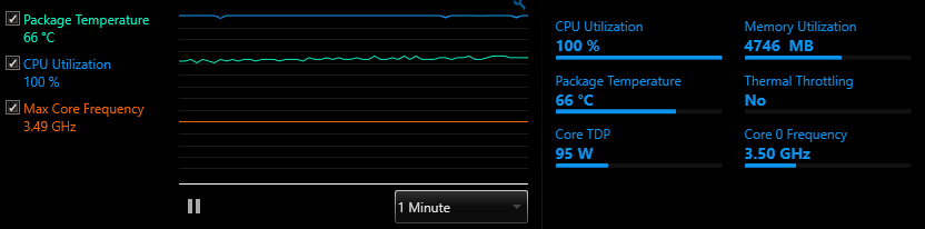 Getting the Most out of Turbo Boost on a Xeon E5-1650 - CPUs